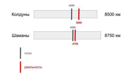 206623_%d0%bf%d0%bb%d0%b0%d0%bd-%d1%80%d0%b5%d0%b0%d0%bb%d1%8c%d0%bd%d0%be%d1%81%d1%82%d1%8c_large