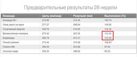 206703_%d0%b8%d0%b7%d0%be%d0%b1%d1%80%d0%b0%d0%b6%d0%b5%d0%bd%d0%b8%d0%b5_large